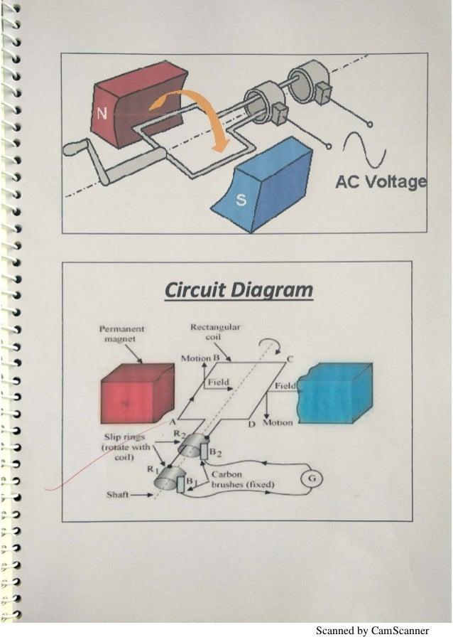 Perfect Ac Generator Circuit Diagram Motif - Schematic Diagram ...