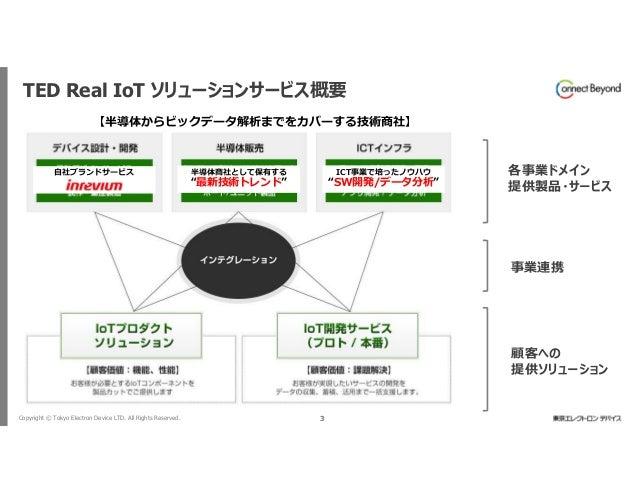 橋梁・構造物モニタリングシステム_IoTビジネス共創ラボ 第7回勉強会  Slide 3