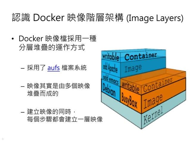 6 認識 Docker 映像階層架構 (Image Layers) • Docker 映像檔採用一種 分層堆疊的運作方式 – 採用了 aufs 檔案系統 – 映像其實是由多個映像 堆疊而成的 – 建立映像的同時, 每個步驟都會建立一層映像