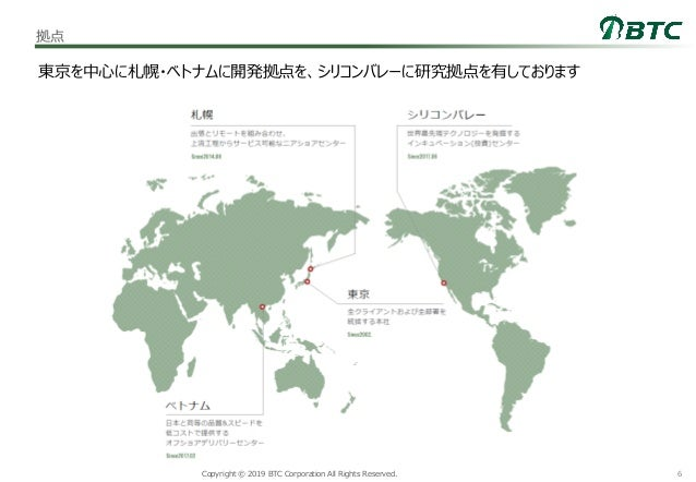 6Copyright © 2019 BTC Corporation All Rights Reserved. 拠点 東京を中心に札幌・ベトナムに開発拠点を、シリコンバレーに研究拠点を有しております