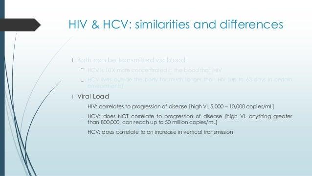 Hepatitis C Sexually Transmitted
