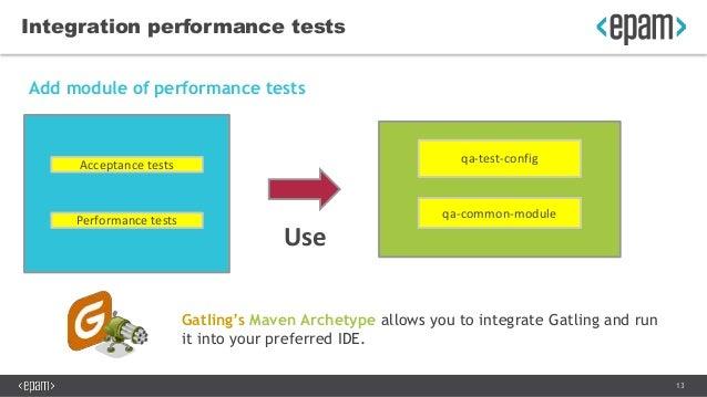 Интеграция решения по тестированию производительности в