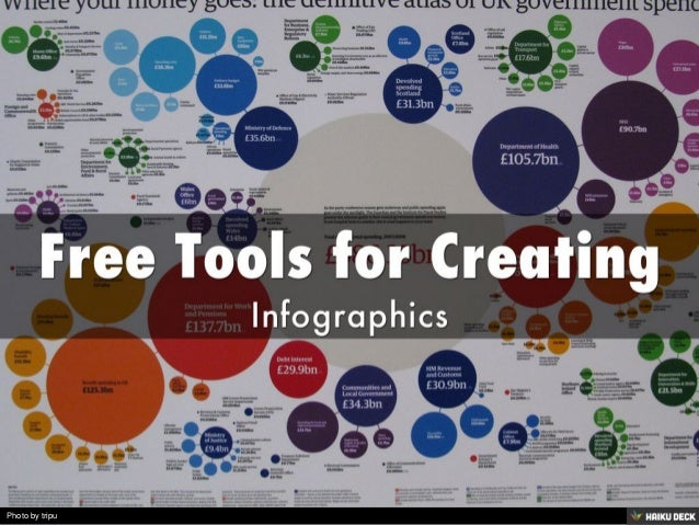 Free Tools for Creating INFOGRAPHIC