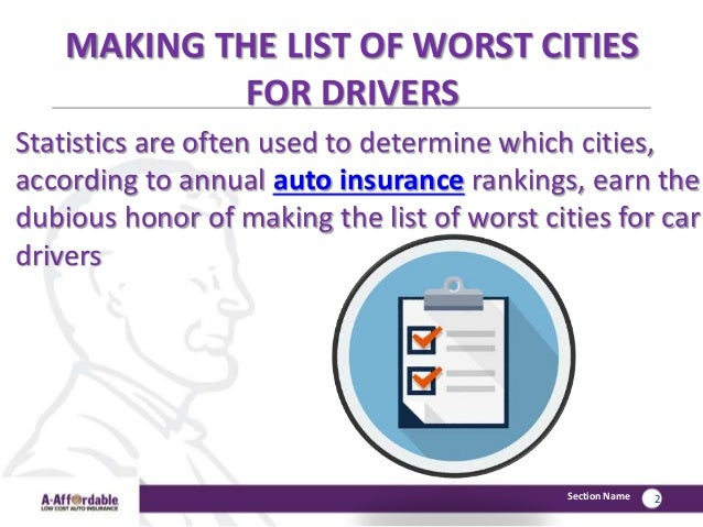 top worst drivers by city