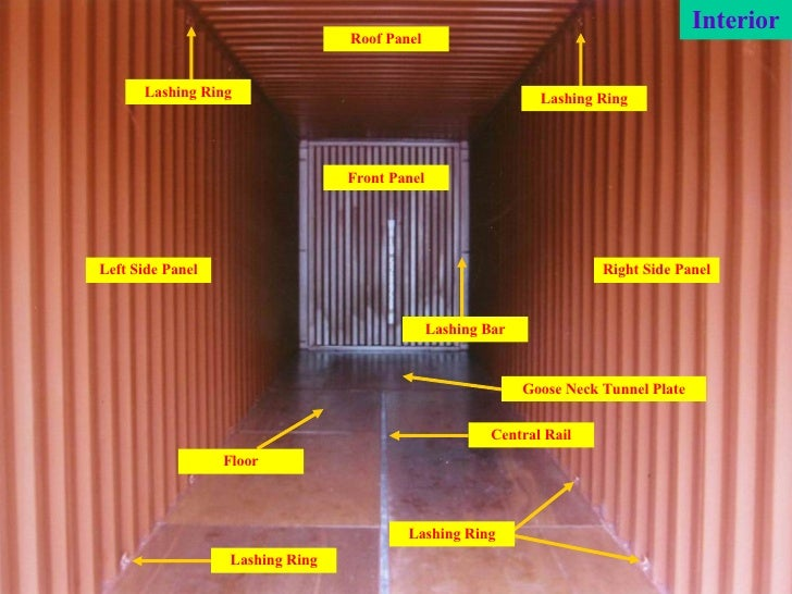 A Brief Presentation On Containerisation