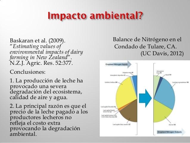    La aplicaciones de nitrógeno al suelo (estiércol) están    reguladas en California desde el 2007   El comité del Nati...