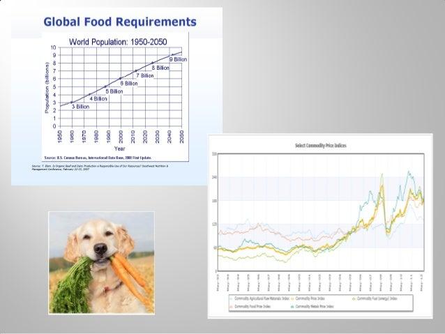 1.    Mayor demanda proteínas animales2.    Volatilidad de precios3.    Impacto de la globalización4.    Competencia con l...
