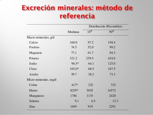 Tendencias y Desafios de la Industria Lechera – Dr. Alejandro Castillo.