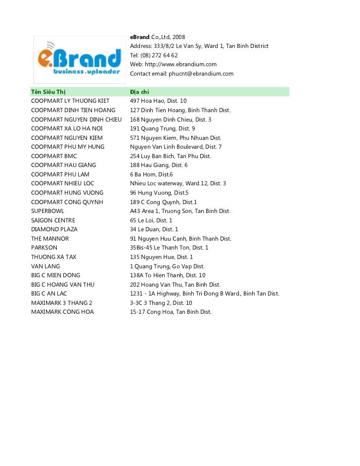 eBrand Co.,Ltd, 2008                                Address: 333/8/2 Le Van Sy, Ward 1, Tan Binh District                 ...