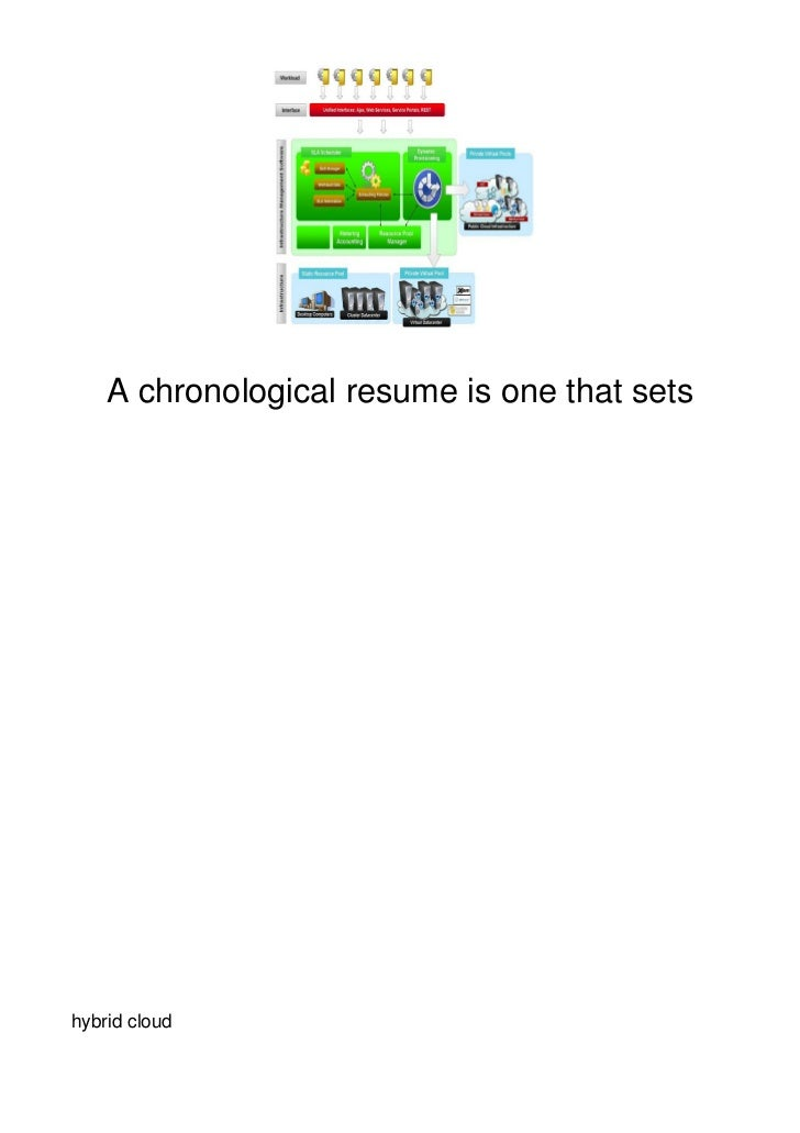 A chronological resume is one that setshybrid cloud