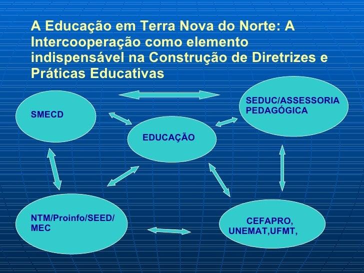 A Educação em Terra Nova do Norte: A Intercooperação como elemento indispensável na Construção de Diretrizes e Práticas Ed...