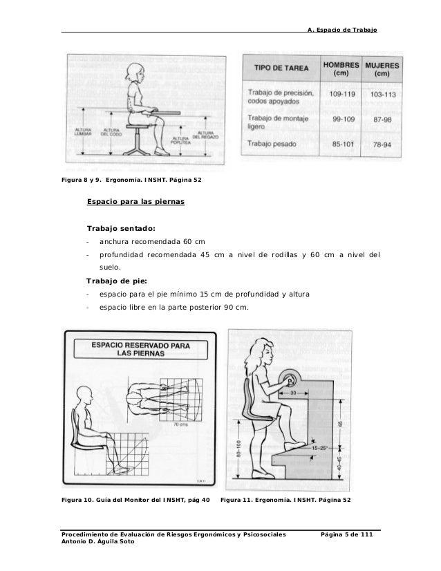 A espacio de trabajo for Espacio de trabajo ergonomia