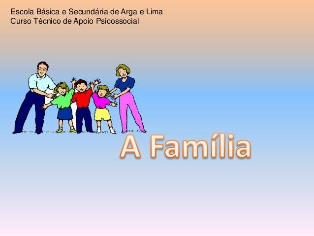 Escola Básica e Secundária de Arga e Lima Curso Técnico de Apoio Psicossocial
