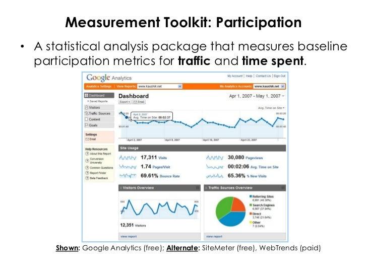 A Framework for Measuring Blog Success Slide 2