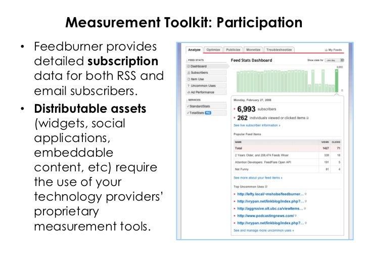 A Framework for Measuring Blog Success Slide 3