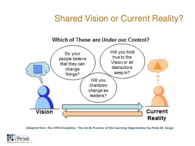 shared vision by peter senge Transcript of shared vision  what is shared vision shared  people forget the connection to each other and their personal vision according to peter m senge.