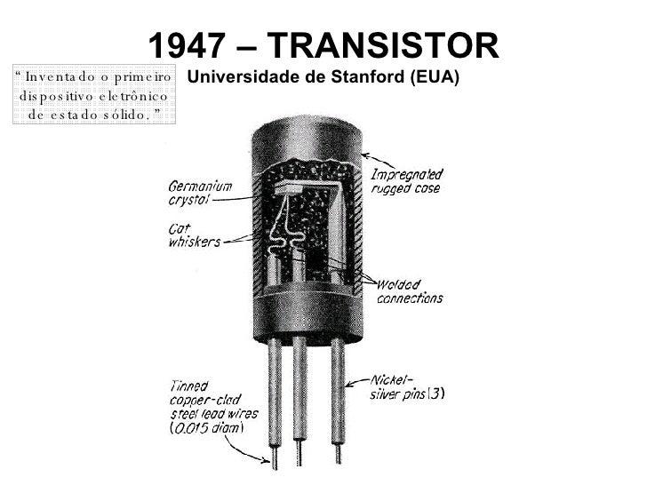 """1947 – TRANSISTOR Universidade de Stanford (EUA) """"  Inventado o primeiro dispositivo eletrônico de estado sólido. """""""
