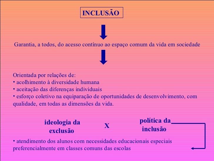 Diversidade inclusão do aluno com necessidades especiais e projeto políticopedagógico 8