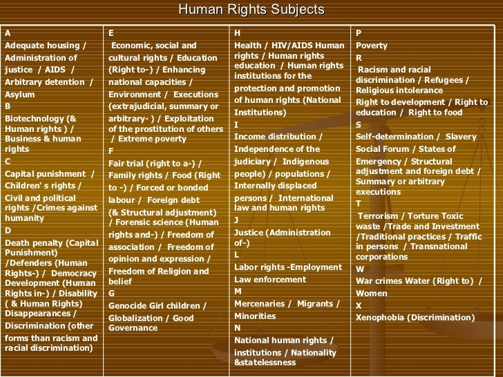 human rights of an employee essay