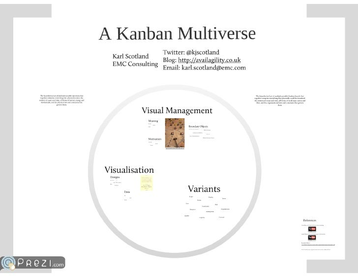 A kanban-multiverse
