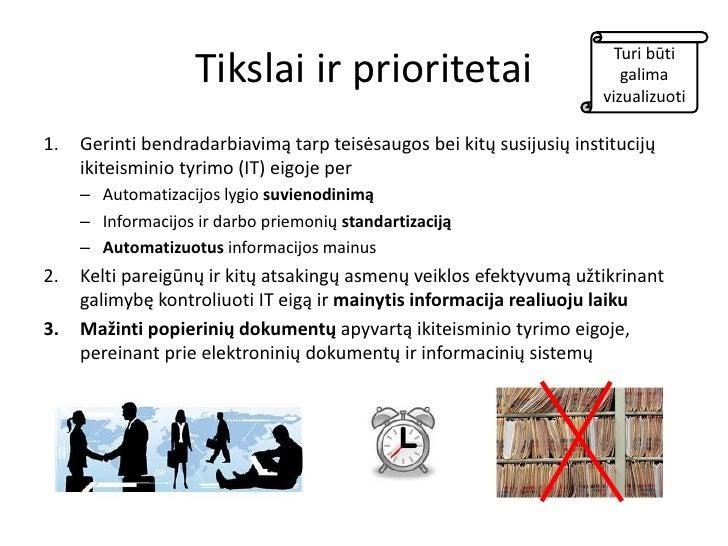Medžiaga paleidimų planavimui1•   I iteracija turi būti ištestuota ir priimta iki 2012-12-20. I iteracijos apimtyje turi b...