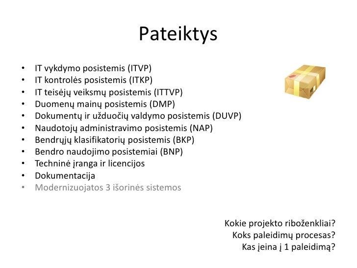 Išorinis produkto planas (Roadmap)                                               Sutartiniai                              ...