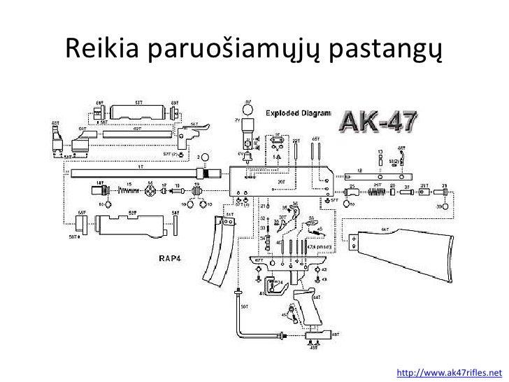Reikia paruošiamųjų pastangų                        http://www.ak47rifles.net