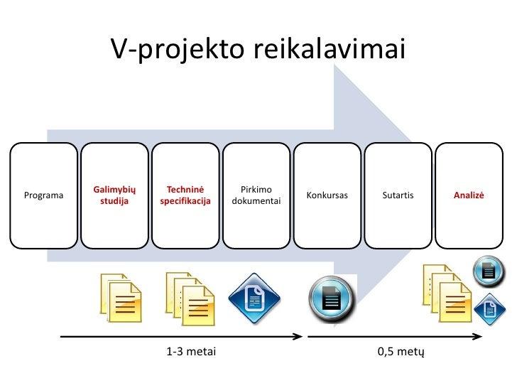V-projekto reikalavimai           Galimybių     Techninė        PirkimoPrograma                                           ...