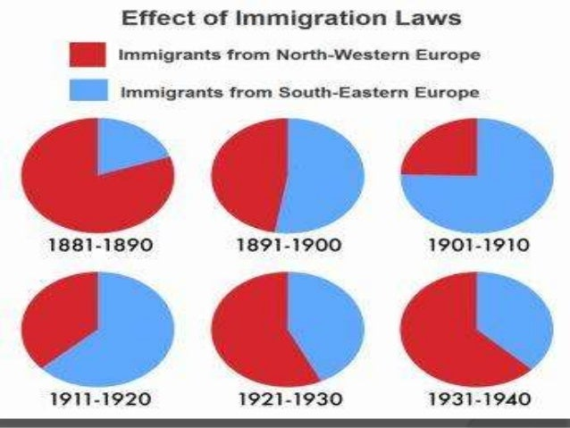 is illegal immigration primarily and economic legal ethical social Two theories of immigration  illegal immigration undermines the  such a sign is a call to transform national and international social, economic,.