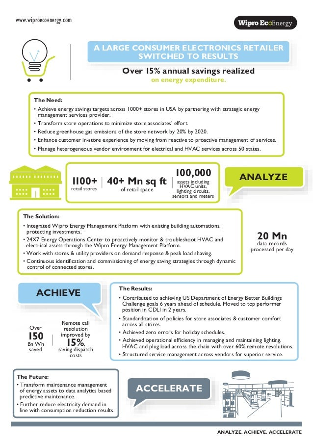 www.wiproecoenergy.com ANALYZE. ACHIEVE. ACCELERATE Over 15% annual savings realized on energy expenditure. A LARGE CONSUM...