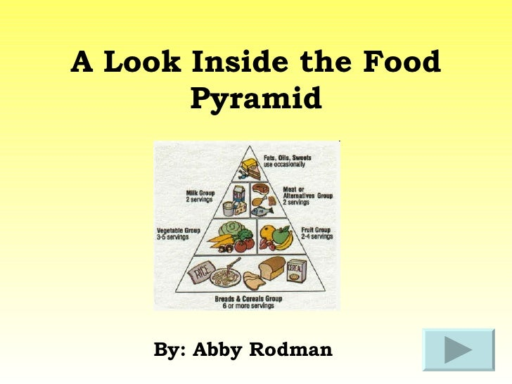 A Look Inside the Food Pyramid By: Abby Rodman