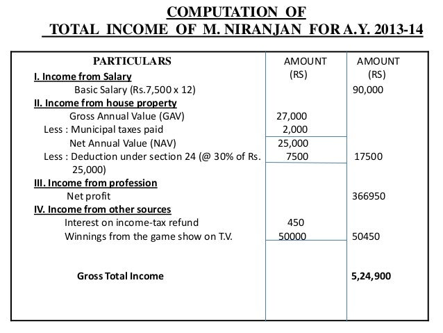 computation of taxable income of individual Form b guidebook self assessment system 2 3 a series of working sheets (series hk-2 ) for computing the statutory income from employment : hk-2 - computation of statutory income from employment.