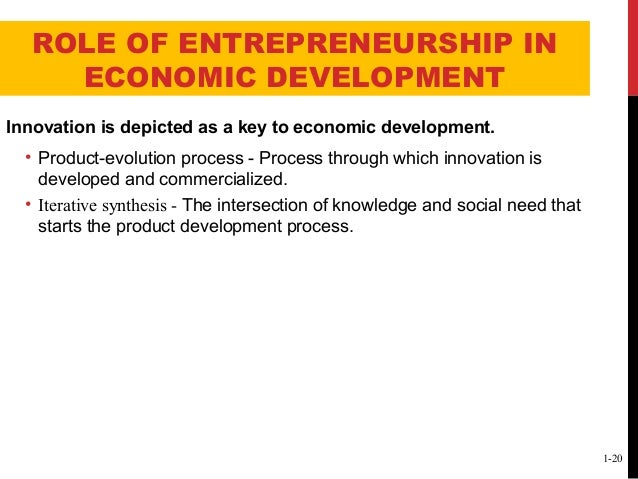 7 Roles of Entrepreneurship in Economic Development of a Country
