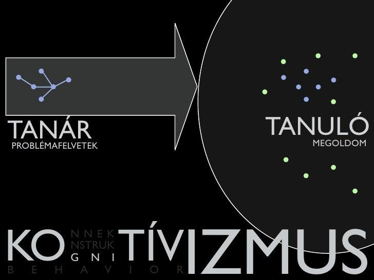 TANÁR                          TANULÓ                                  MEGOLDOM PROBLÉMAFELVETEK     KO                 TI...