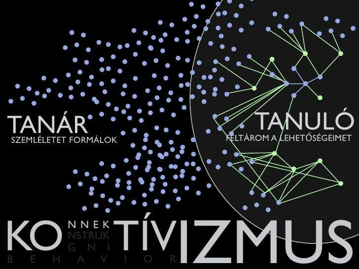 TANÁR                                   TANULÓ                                    FELTÁROM A LEHETŐSÉGEIMET SZEMLÉLETET FO...