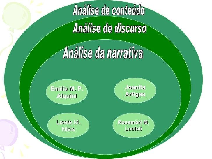 Emilia M. P. Alquini Análise de conteúdo Análise de discurso Análise da narrativa Joanita Artigas Lisete M. Niels Roseméri...
