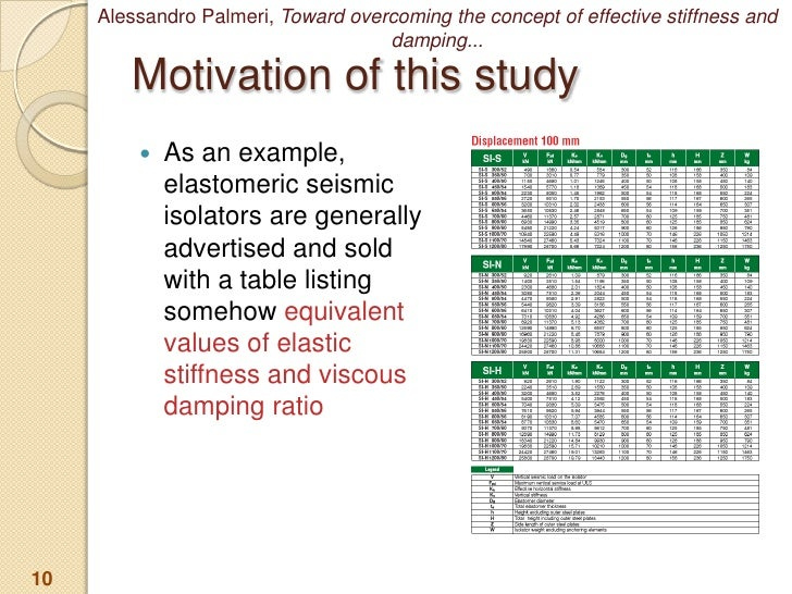 motivation concepts table and analysis Motivation concepts table and analysis  motivation concepts table and analysis motivation concepts table and analysis motivation describes how an individual behaves and the reason(s) why he or she behaves in that way.