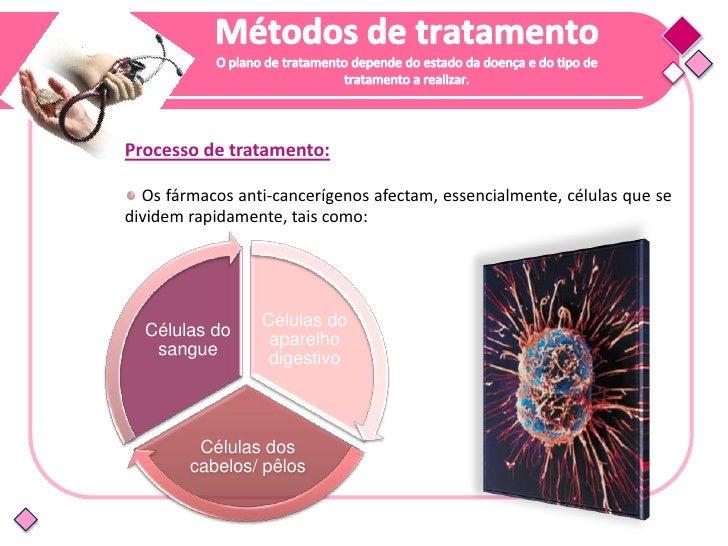 Radioterapia: Destrói as células através de radiação de elevada energia. Podem ser usados três tipos de radiações diferent...