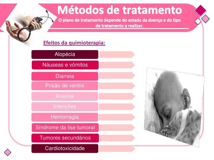 Terapêutica hormonal:   Impede que as células cancerígenas acedam às hormonas naturais doorganismo que são necessárias ao ...