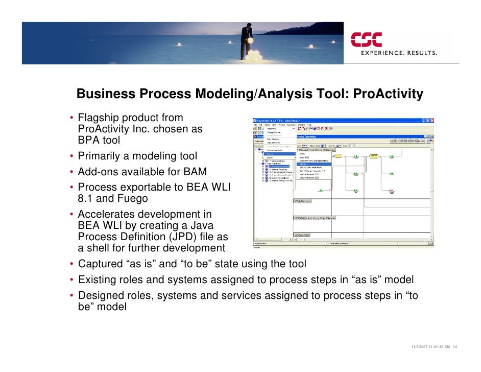 A Practical Approach To Introducing Bpm Into The Enterprise