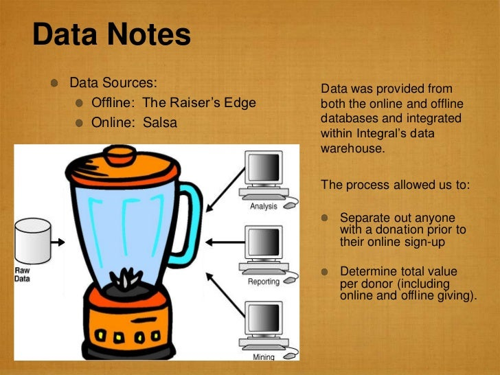 """Data Notes  Data Sources:                   Data was provided from     Offline: The Raiser""""s Edge   both the online and of..."""