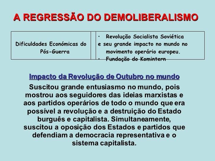 A REGRESSÃO DO DEMOLIBERALISMO   Impacto da Revolução de Outubro no mundo Suscitou grande entusiasmo no mundo, pois mostro...