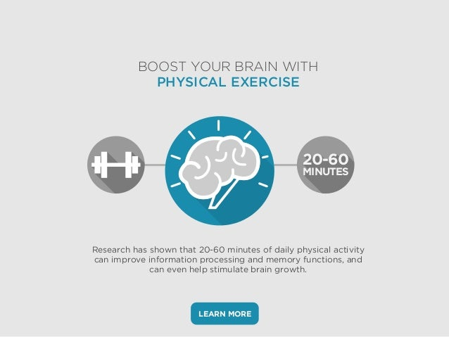 Research has shown that 20-60 minutes of daily physical activity can improve information processing and memory functions, ...