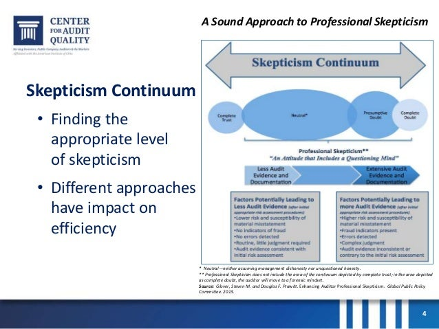 does skepticism by the auditor would Skepticism (american english) or scepticism (british english, australian english)  is generally  more moderate forms of skepticism claim only that nothing can be  known with  professional skepticism is an important concept in auditing.