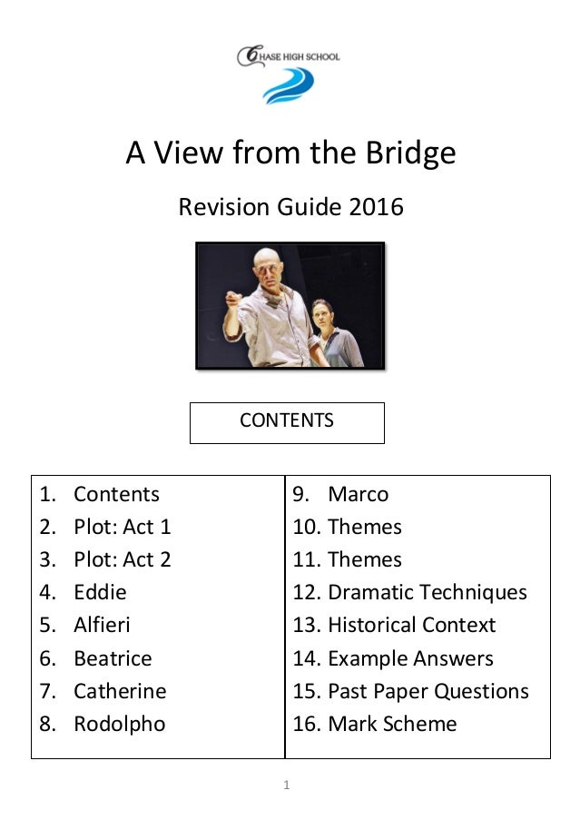 A View from the Bridge Revision Guide 2016 1. Contents 2. Plot: Act 1 3. Plot: Act 2 4. Eddie 5. Alfieri 6. Beatrice 7. Ca...