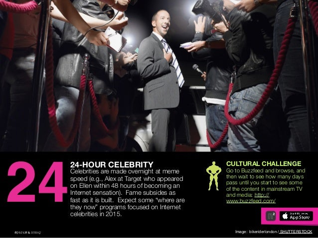 AGENCY OF RELEVANCE 24-HOUR CELEBRITY Celebrities are made overnight at meme speed (e.g., Alex at Target who appeared on E...