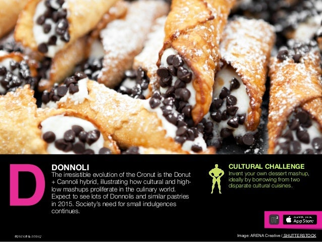 AGENCY OF RELEVANCE DONNOLI The irresistible evolution of the Cronut is the Donut + Cannoli hybrid, illustrating how cultu...