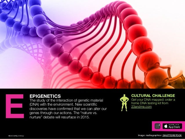 AGENCY OF RELEVANCE EPIGENETICS The study of the interaction of genetic material (DNA) with the environment. New scientific...