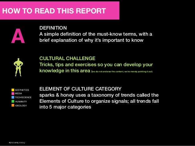 A-Z Culture Glossary of 2015: The Trends You Need to Know to be Relevant  Slide 3
