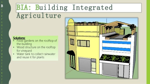 A to Z of Integrated Agriculture Slide 3